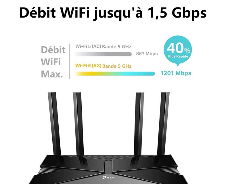 comparatif TP-Link Routeur WiFi 6 Archer AX10